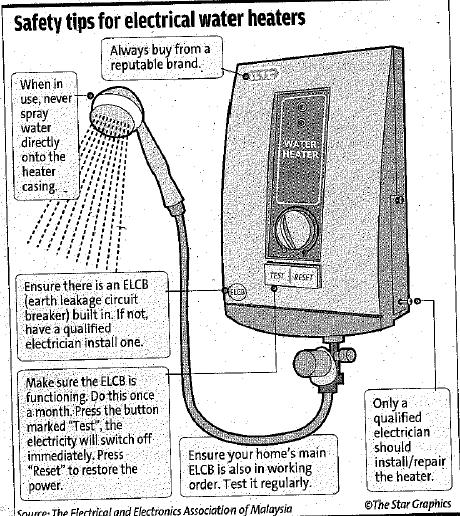 safety tips for electrical water heaters